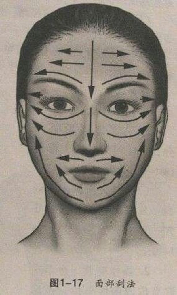 Gua sha face map - girl gone authentic